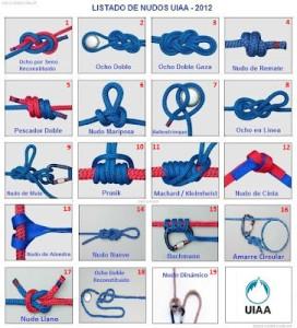 Listado de Nudos Recomendados por la UIAA para Alpinismo Andinismo Escalada y Rescate Actualizacion 2012 - GOER Argentina